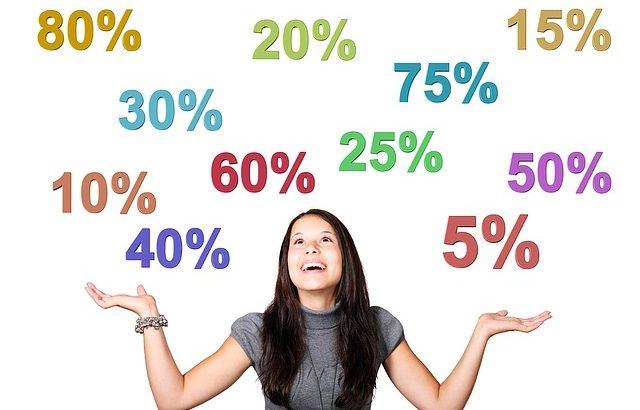 jak wyliczyć rrso kredytu